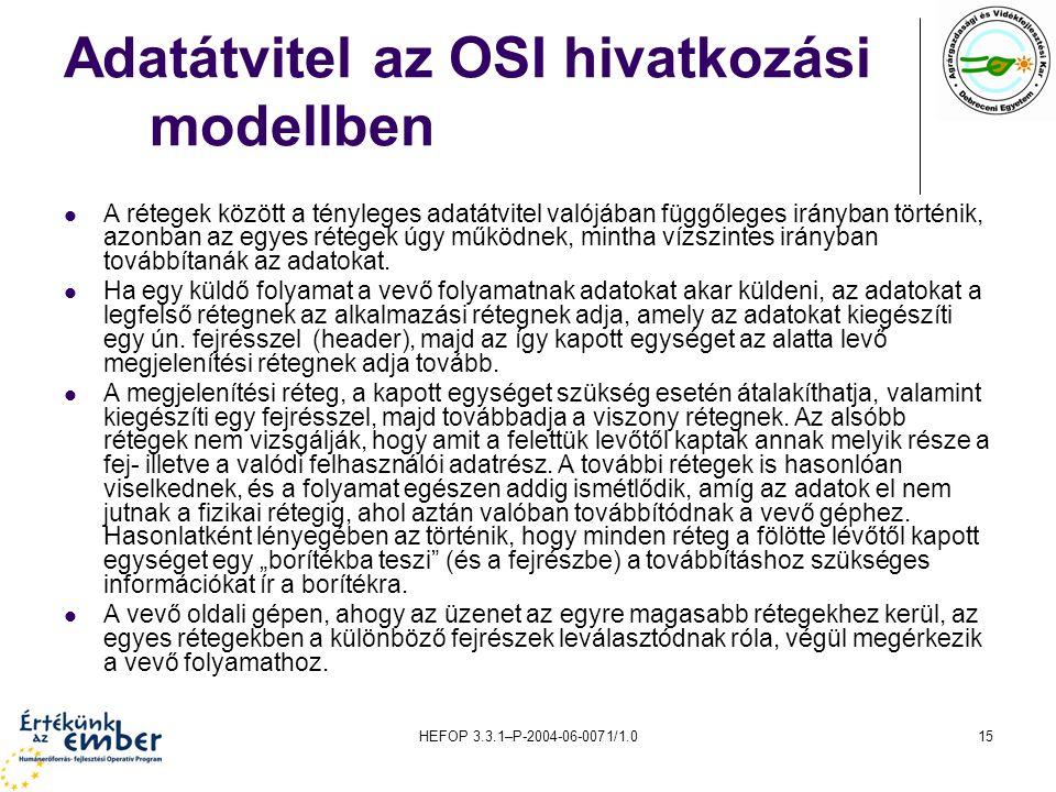 HEFOP 3.3.1–P-2004-06-0071/1.015 Adatátvitel az OSI hivatkozási modellben A rétegek között a tényleges adatátvitel valójában függőleges irányban törté