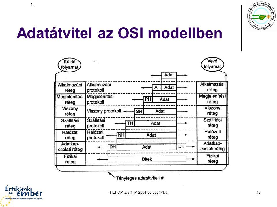 HEFOP 3.3.1–P-2004-06-0071/1.016 Adatátvitel az OSI modellben 1.