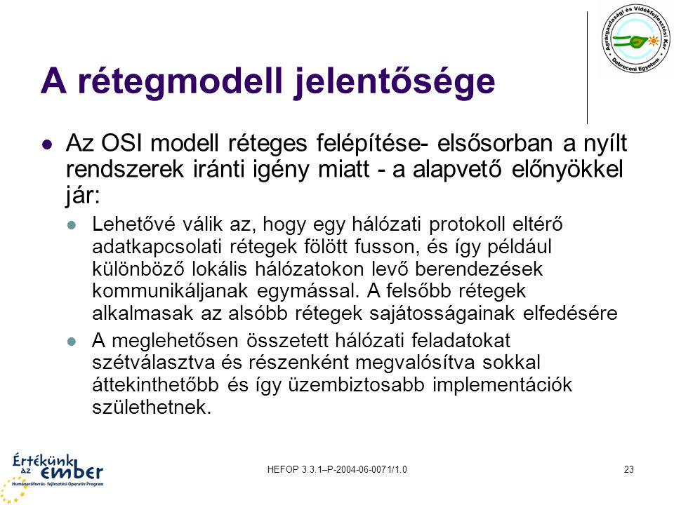HEFOP 3.3.1–P-2004-06-0071/1.023 A rétegmodell jelentősége Az OSI modell réteges felépítése- elsősorban a nyílt rendszerek iránti igény miatt - a alap
