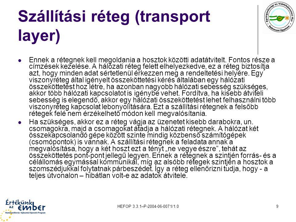HEFOP 3.3.1–P-2004-06-0071/1.09 Szállítási réteg (transport layer) Ennek a rétegnek kell megoldania a hosztok közötti adatátvitelt. Fontos része a cím