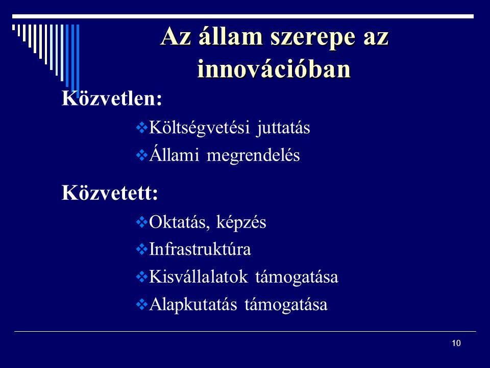 10 Az állam szerepe az innovációban Közvetlen:  Költségvetési juttatás  Állami megrendelés Közvetett:  Oktatás, képzés  Infrastruktúra  Kisvállal