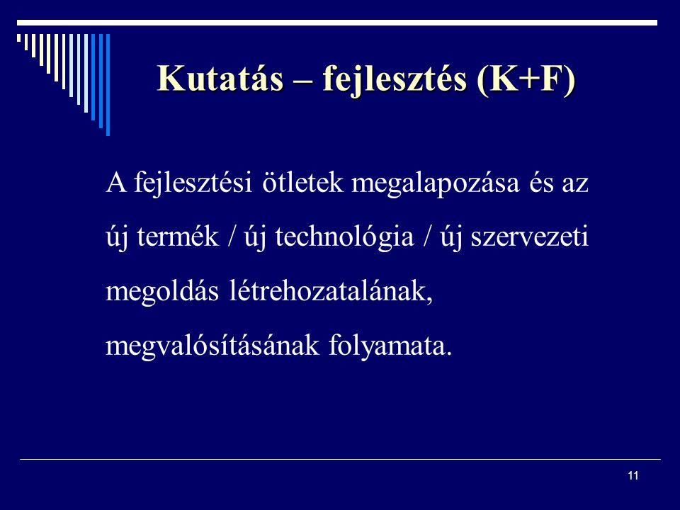 11 Kutatás – fejlesztés (K+F) A fejlesztési ötletek megalapozása és az új termék / új technológia / új szervezeti megoldás létrehozatalának, megvalósí