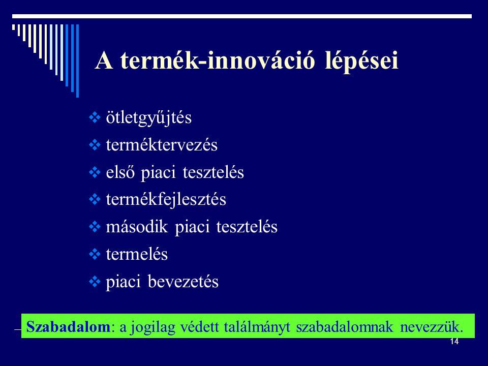 14 A termék-innováció lépései  ötletgyűjtés  terméktervezés  első piaci tesztelés  termékfejlesztés  második piaci tesztelés  termelés  piaci b