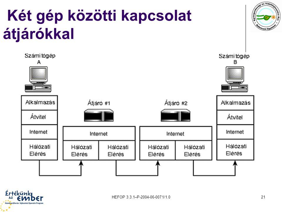 HEFOP 3.3.1–P-2004-06-0071/1.021 Két gép közötti kapcsolat átjárókkal