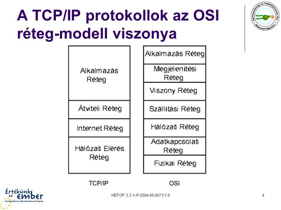 HEFOP 3.3.1–P-2004-06-0071/1.015 Címzési módszerek a rétegekben RétegCímzési módszer AlkalmazásiHoszt neve, portja InternetIP cím HálózatelérésiFizikai cím