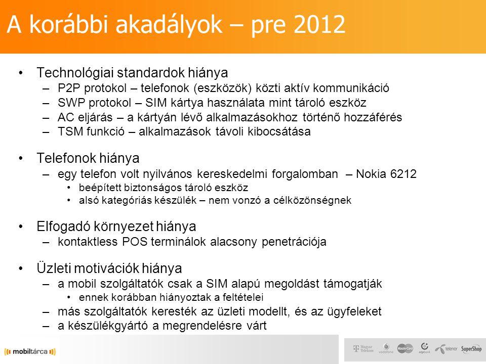A korábbi akadályok – pre 2012 Technológiai standardok hiánya –P2P protokol – telefonok (eszközök) közti aktív kommunikáció –SWP protokol – SIM kártya