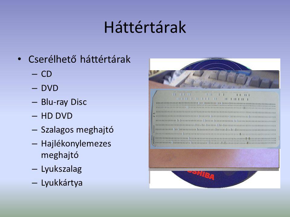 Háttértárak Cserélhető háttértárak – CD – DVD – Blu-ray Disc – HD DVD – Szalagos meghajtó – Hajlékonylemezes meghajtó – Lyukszalag – Lyukkártya