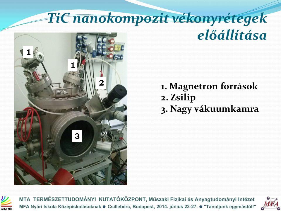 TiC nanokompozit vékonyrétegek előállítása 1 1 2 3 1. Magnetron források 2. Zsilip 3. Nagy vákuumkamra