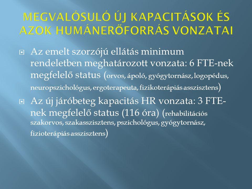  Az emelt szorzójú ellátás minimum rendeletben meghatározott vonzata: 6 FTE-nek megfelelő status ( orvos, ápoló, gyógytornász, logopédus, neuropszichológus, ergoterapeuta, fizikoterápiás asszisztens )  Az új járóbeteg kapacitás HR vonzata: 3 FTE- nek megfelelő status (116 óra) ( rehabilitációs szakorvos, szakasszisztens, pszichológus, gyógytornász, fizioterápiás asszisztens )