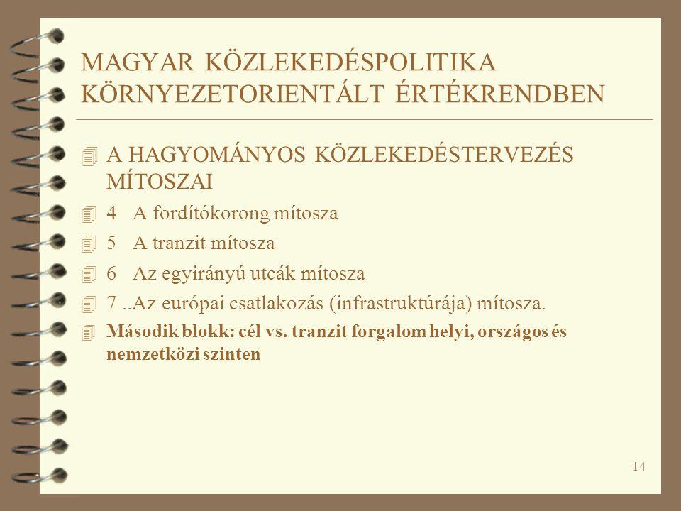 14 MAGYAR KÖZLEKEDÉSPOLITIKA KÖRNYEZETORIENTÁLT ÉRTÉKRENDBEN 4 A HAGYOMÁNYOS KÖZLEKEDÉSTERVEZÉS MÍTOSZAI 4 4 A fordítókorong mítosza 4 5 A tranzit mítosza 4 6 Az egyirányú utcák mítosza 4 7..Az európai csatlakozás (infrastruktúrája) mítosza.