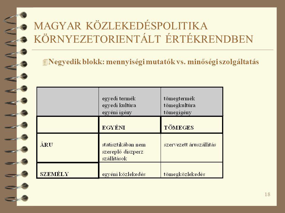 18 MAGYAR KÖZLEKEDÉSPOLITIKA KÖRNYEZETORIENTÁLT ÉRTÉKRENDBEN 4 Negyedik blokk: mennyiségi mutatók vs.