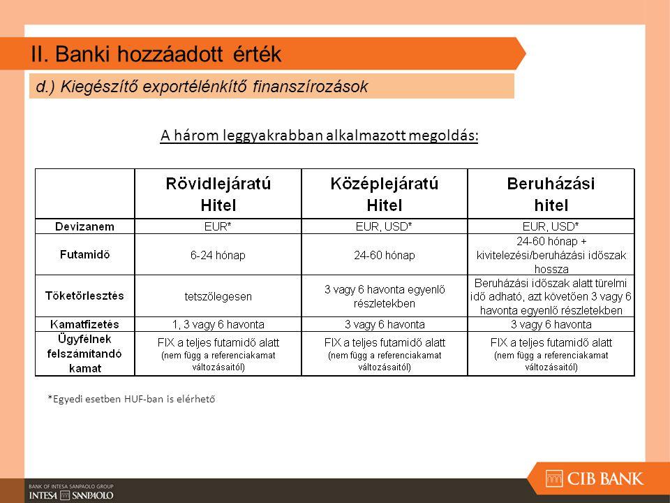 II. Banki hozzáadott érték A három leggyakrabban alkalmazott megoldás: d.) Kiegészítő exportélénkítő finanszírozások *Egyedi esetben HUF-ban is elérhe