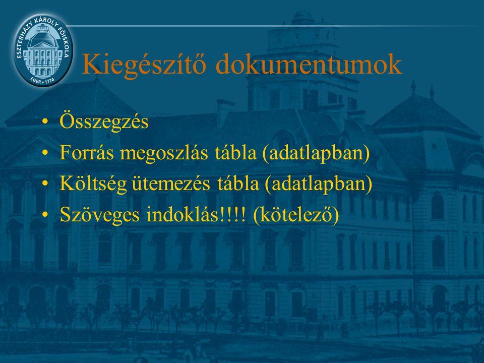 Kiegészítő dokumentumok Összegzés Forrás megoszlás tábla (adatlapban) Költség ütemezés tábla (adatlapban) Szöveges indoklás!!!! (kötelező)