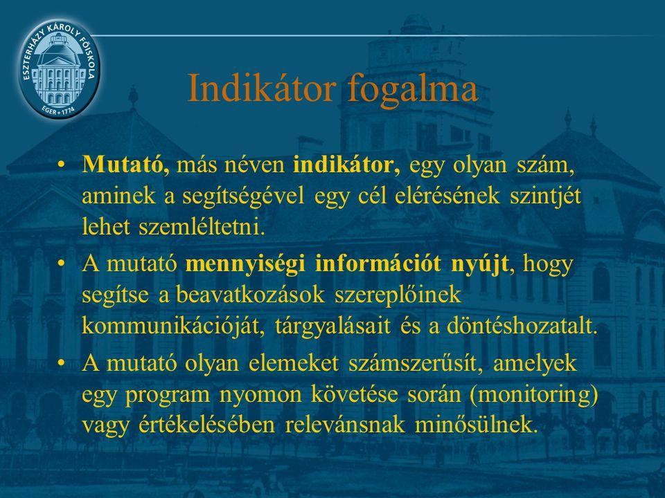 Indikátor fogalma Mutató, más néven indikátor, egy olyan szám, aminek a segítségével egy cél elérésének szintjét lehet szemléltetni. A mutató mennyisé