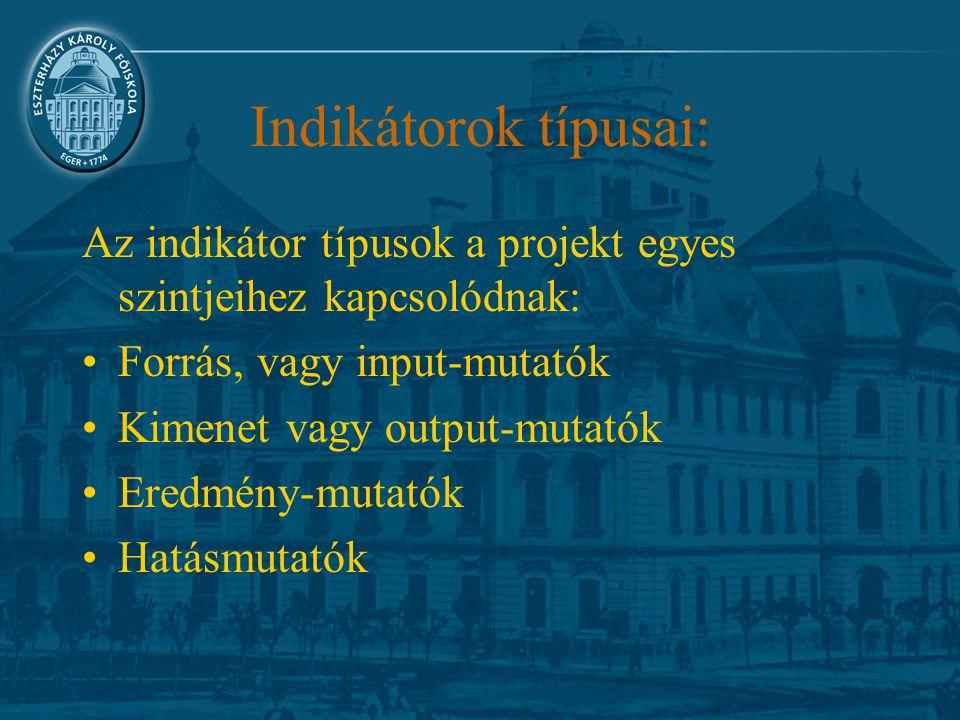 Indikátorok típusai: Az indikátor típusok a projekt egyes szintjeihez kapcsolódnak: Forrás, vagy input-mutatók Kimenet vagy output-mutatók Eredmény-mu