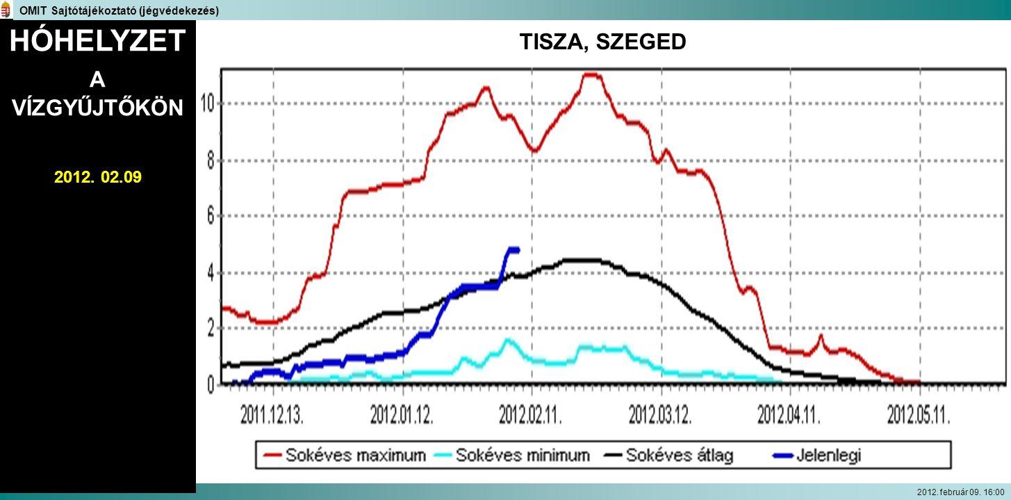 HÓHELYZET A VÍZGYŰJTŐKÖN OMIT Sajtótájékoztató (jégvédekezés) 2012. február 09. 16:00 TISZA, SZEGED 2012. 02.09