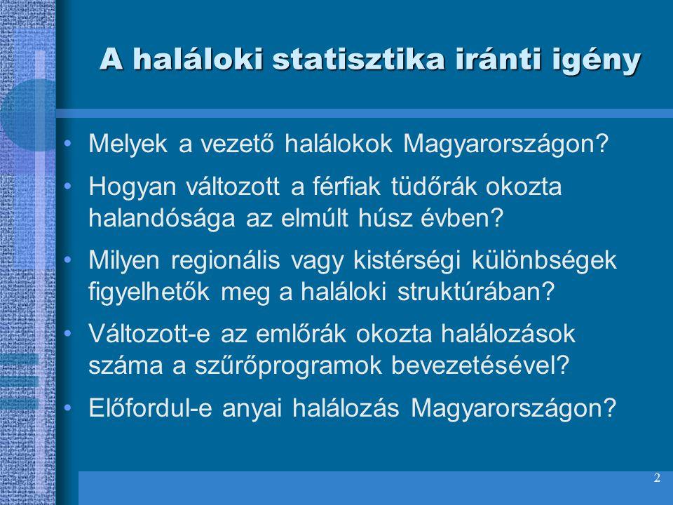 3 A halálozási adatok célja A népesség haláloki struktúrájának kiértékelése és időbeli változásának leírása A halálozási arányok regionális és kistérségi eltéréseinek megállapítása és a különbségek okainak vizsgálata Közegészségügyi trendek megfigyelése, mint például a csecsemő- és anyai halandóság, járványos és nem fertőző megbetegedések, balesetek és öngyilkosságok A környezeti és foglalkozási tényezőkkel, valamint az életmóddal kapcsolatos egészségügyi kockázatok felismerése Az egészségügyi kutatás és ellátás prioritásainak meghatározása és a források elosztása Az egészségügyi infrastruktúra, szolgáltatás és emberi erőforrás megtervezése A megelőző- és szűrőprogramok megtervezése és a programok eredményeinek kiértékelése Egészségtámogató programok kialakítása és eredményeik értékelése