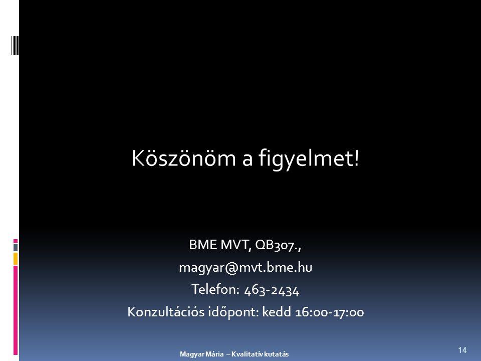 Köszönöm a figyelmet! BME MVT, QB307., magyar@mvt.bme.hu Telefon: 463-2434 Konzultációs időpont: kedd 16:00-17:00 Magyar Mária – Kvalitatív kutatás 14