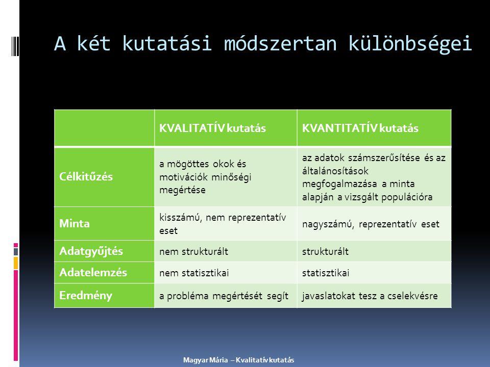 A két kutatási módszertan különbségei KVALITATÍV kutatásKVANTITATÍV kutatás Célkitűzés a mögöttes okok és motivációk minőségi megértése az adatok szám
