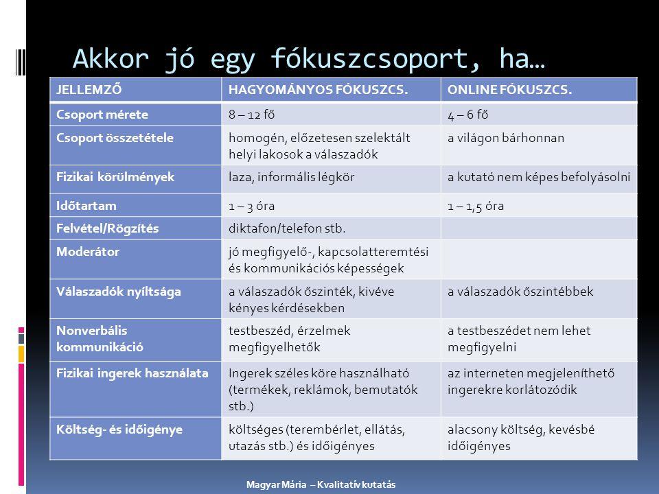 A fókuszcsoport vezetőjének legfontosabb készségei  Kedvesség és határozottság  Engedékenység  Részvétel  A megértés hiányosságai  Bátorítás  Rugalmasság  Érzékenység Magyar Mária – Kvalitatív kutatás