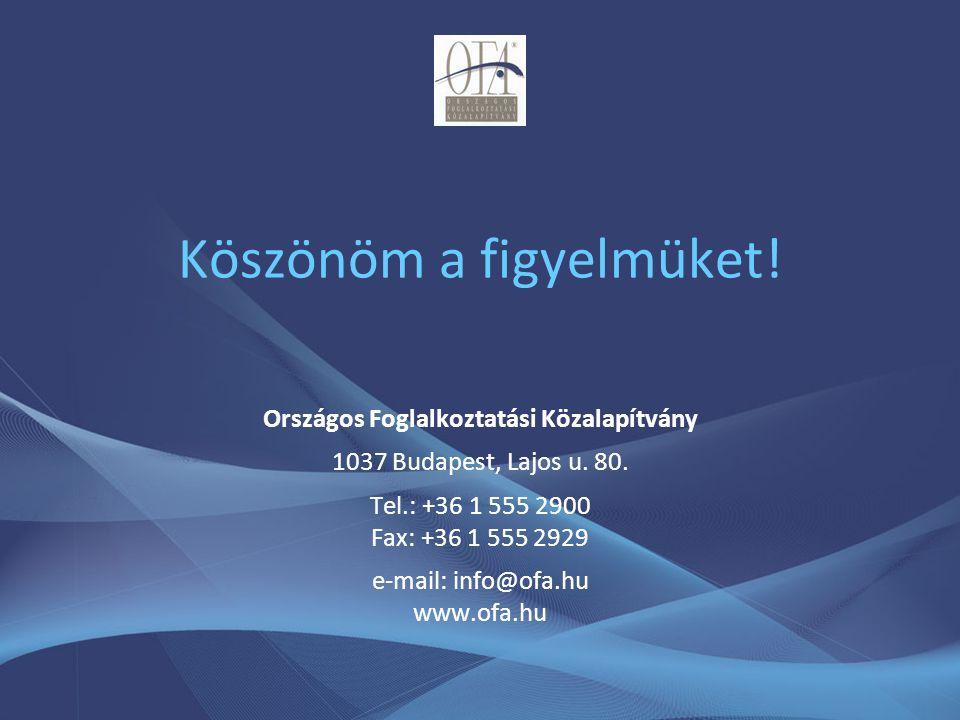 Köszönöm a figyelmüket! Országos Foglalkoztatási Közalapítvány 1037 Budapest, Lajos u. 80. Tel.: +36 1 555 2900 Fax: +36 1 555 2929 e-mail: info@ofa.h