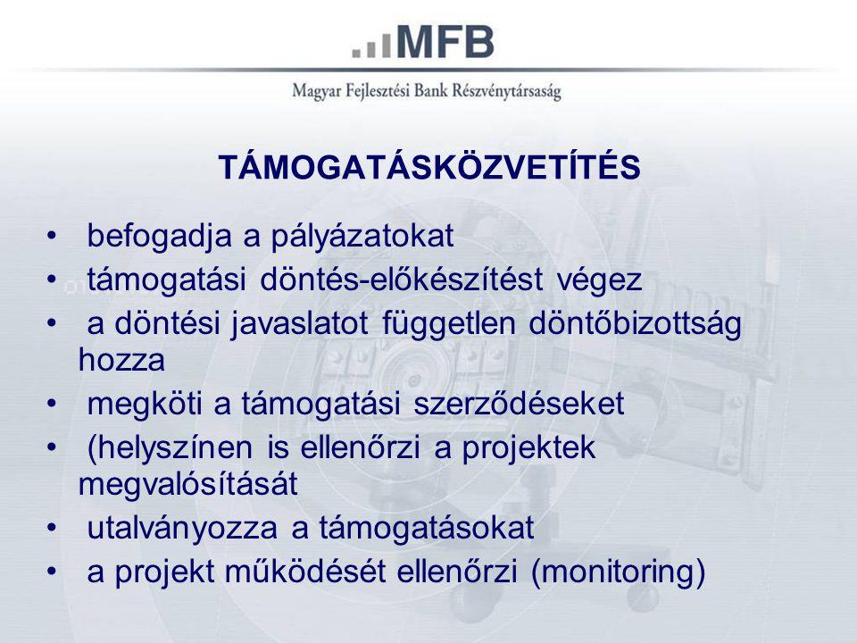 TÁMOGATÁSKÖZVETÍTÉS befogadja a pályázatokat támogatási döntés-előkészítést végez a döntési javaslatot független döntőbizottság hozza megköti a támogatási szerződéseket (helyszínen is ellenőrzi a projektek megvalósítását utalványozza a támogatásokat a projekt működését ellenőrzi (monitoring)