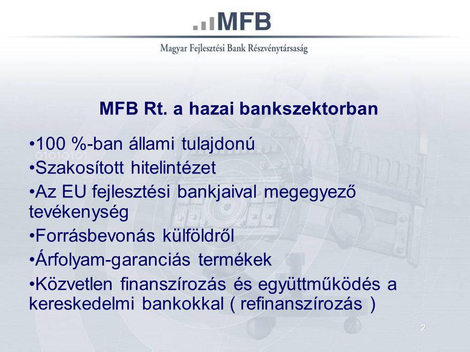 MFB Rt. a hazai bankszektorban 100 %-ban állami tulajdonú Szakosított hitelintézet Az EU fejlesztési bankjaival megegyező tevékenység Forrásbevonás kü