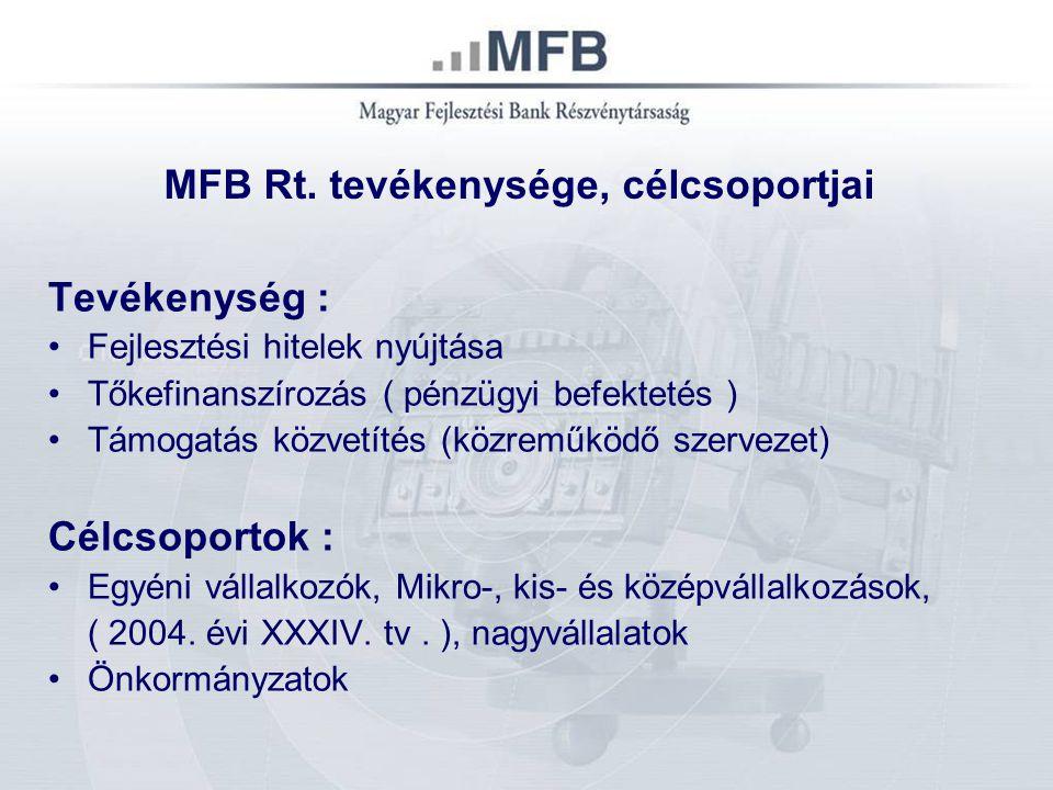 MFB Rt. tevékenysége, célcsoportjai Tevékenység : Fejlesztési hitelek nyújtása Tőkefinanszírozás ( pénzügyi befektetés ) Támogatás közvetítés (közremű