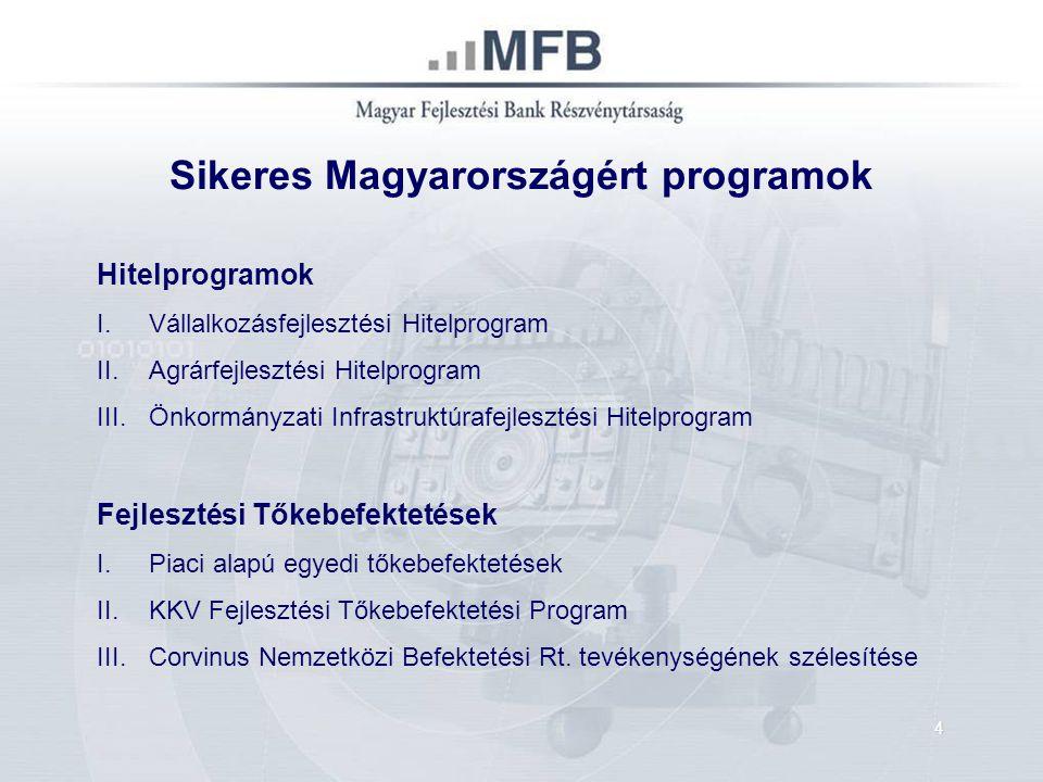 Vállalkozásfejlesztési Hitelprogram Célja: – a versenyképesség növelése, – infrastruktúra- és a technológiafejlesztést célzó beruházások elősegítése – a magántőke bevonásának aktivizálása a közszolgáltatásokba – a vállalkozások nemzetközivé válásának ösztönzése –fejlesztési és beruházási tárgyú pályázatokhoz, különösen a Nemzeti Fejlesztési Terv pályázataihoz kapcsolódóan kiegészítő forrás biztosítása.