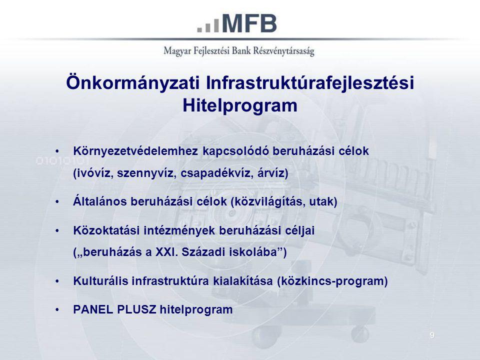 """Önkormányzati Infrastruktúrafejlesztési Hitelprogram Környezetvédelemhez kapcsolódó beruházási célok (ivóvíz, szennyvíz, csapadékvíz, árvíz) Általános beruházási célok (közvilágítás, utak) Közoktatási intézmények beruházási céljai (""""beruházás a XXI."""
