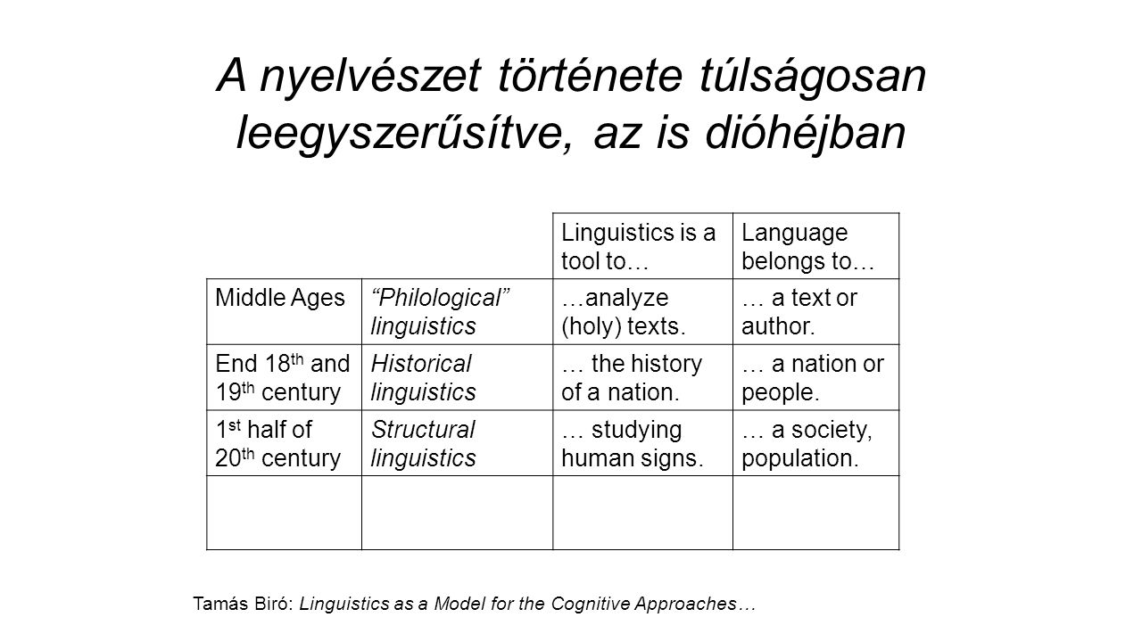 "Tamás Biró: Linguistics as a Model for the Cognitive Approaches… Linguistics is a tool to… Language belongs to… Middle Ages""Philological"" linguistics"