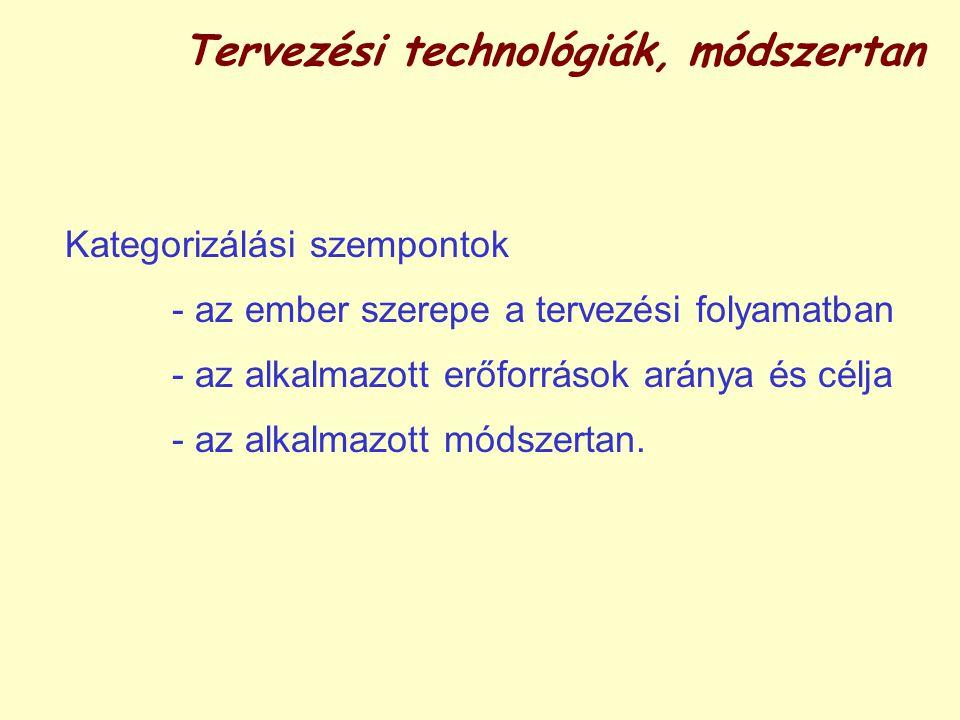 Tervezési technológiák, módszertan Kategorizálási szempontok - az ember szerepe a tervezési folyamatban - az alkalmazott erőforrások aránya és célja - az alkalmazott módszertan.