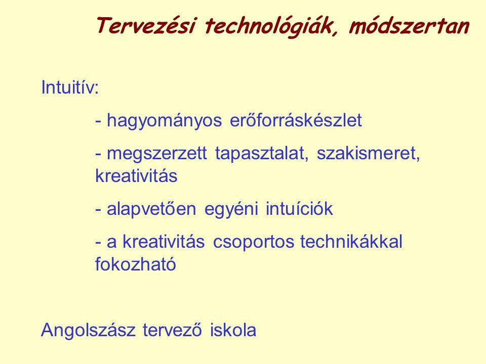 Tervezési technológiák, módszertan Intuitív: - hagyományos erőforráskészlet - megszerzett tapasztalat, szakismeret, kreativitás - alapvetően egyéni intuíciók - a kreativitás csoportos technikákkal fokozható Angolszász tervező iskola