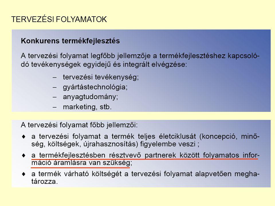 TERVEZÉSI FOLYAMATOK