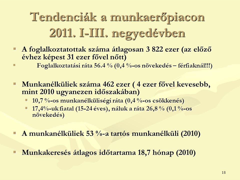 18 Tendenciák a munkaerőpiacon 2011. I-III. negyedévben  A foglalkoztatottak száma átlagosan 3 822 ezer (az előző évhez képest 31 ezer fővel nőtt) 