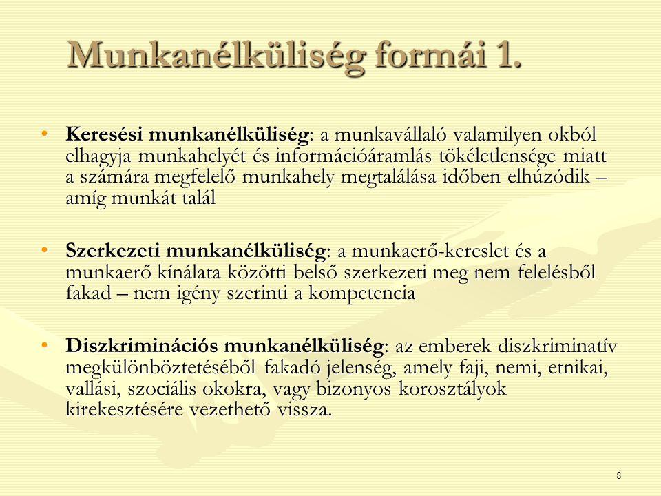 8 Munkanélküliség formái 1.