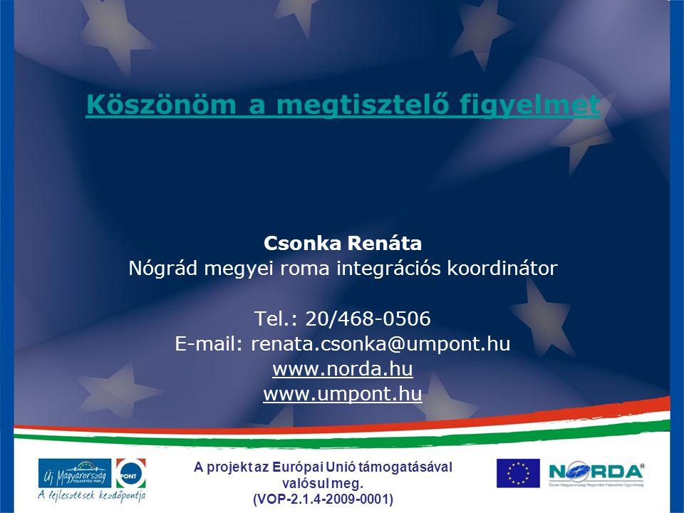 Köszönöm a megtisztelő figyelmet Csonka Renáta Nógrád megyei roma integrációs koordinátor Tel.: 20/468-0506 E-mail: renata.csonka@umpont.hu www.norda.hu www.umpont.hu A projekt az Európai Unió támogatásával valósul meg.
