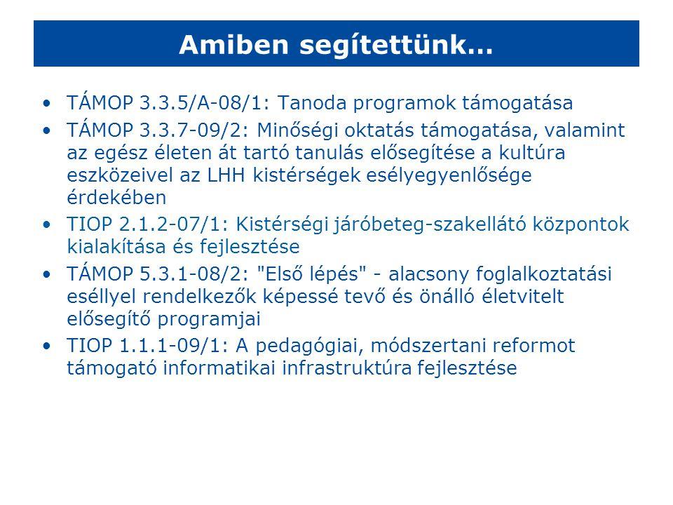 Amiben segítettünk… TÁMOP 3.3.5/A-08/1: Tanoda programok támogatása TÁMOP 3.3.7-09/2: Minőségi oktatás támogatása, valamint az egész életen át tartó tanulás elősegítése a kultúra eszközeivel az LHH kistérségek esélyegyenlősége érdekében TIOP 2.1.2-07/1: Kistérségi járóbeteg-szakellátó központok kialakítása és fejlesztése TÁMOP 5.3.1-08/2: Első lépés - alacsony foglalkoztatási eséllyel rendelkezők képessé tevő és önálló életvitelt elősegítő programjai TIOP 1.1.1-09/1: A pedagógiai, módszertani reformot támogató informatikai infrastruktúra fejlesztése