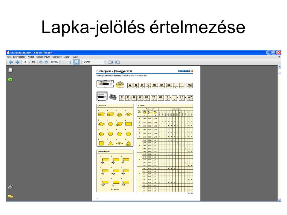 Lapka-jelölés értelmezése