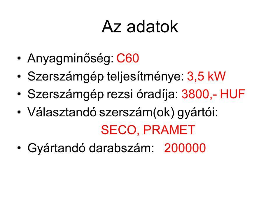 Az adatok Anyagminőség: C60 Szerszámgép teljesítménye: 3,5 kW Szerszámgép rezsi óradíja: 3800,- HUF Választandó szerszám(ok) gyártói: SECO, PRAMET Gyá