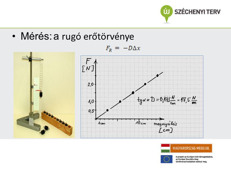 Mérés: a rugó erőtörvénye
