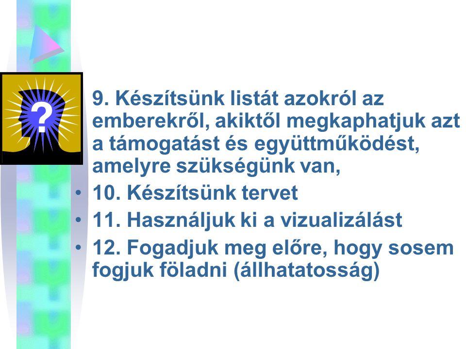 5. Elemezzük helyzetünket, a kiindulási pozíciónkat 6. Tűzzünk ki határidőt 7. Készítsünk listát azokról az akadályokról, melyek célunk megvalósításán