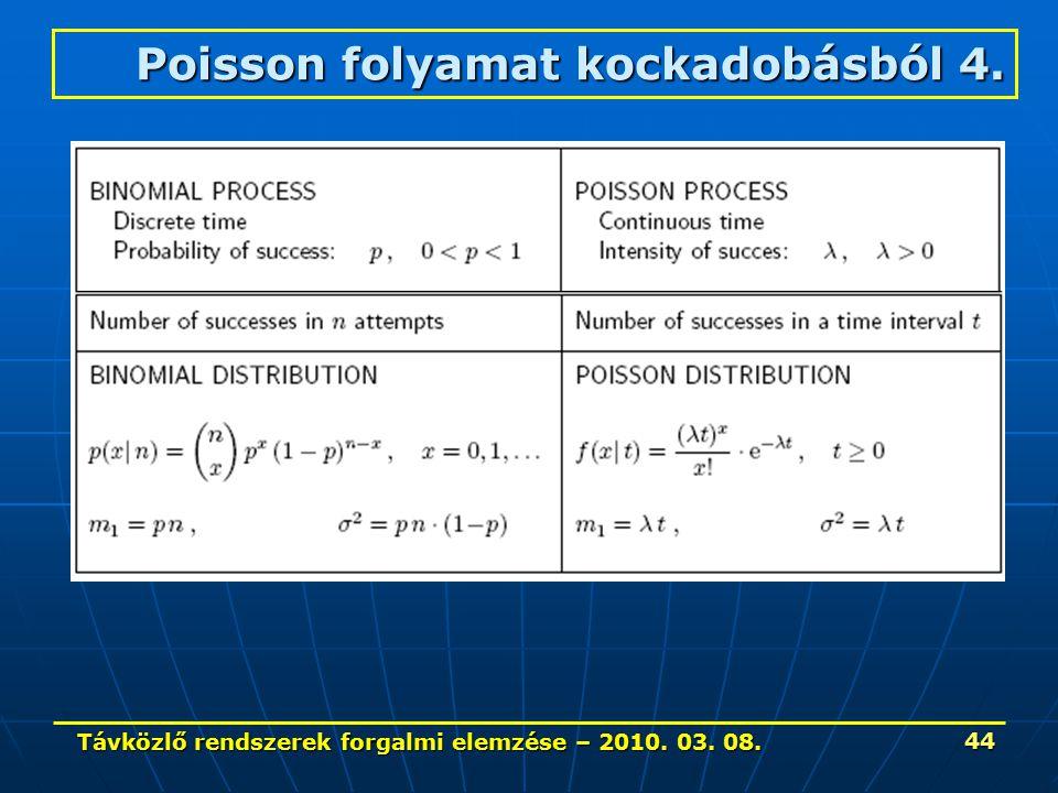 Távközlő rendszerek forgalmi elemzése – 2010. 03. 08. 44 Poisson folyamat kockadobásból 4.