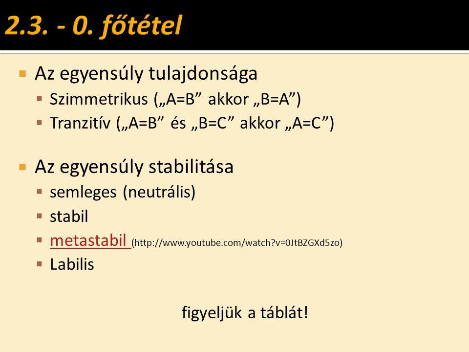 """ Az egyensúly tulajdonsága  Szimmetrikus (""""A=B"""" akkor """"B=A"""")  Tranzitív (""""A=B"""" és """"B=C"""" akkor """"A=C"""")  Az egyensúly stabilitása  semleges (neutrál"""