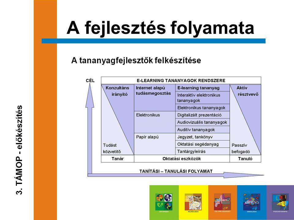 A fejlesztés folyamata A tananyagfejlesztők felkészítése 3. TÁMOP - előkészítés