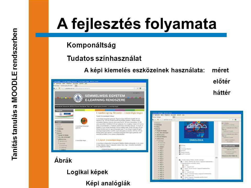 A fejlesztés folyamata Tanítás tanulás a MOODLE rendszerben Komponáltság Tudatos színhasználat A képi kiemelés eszközeinek használata: méret előtér háttér Ábrák Logikai képek Képi analógiák