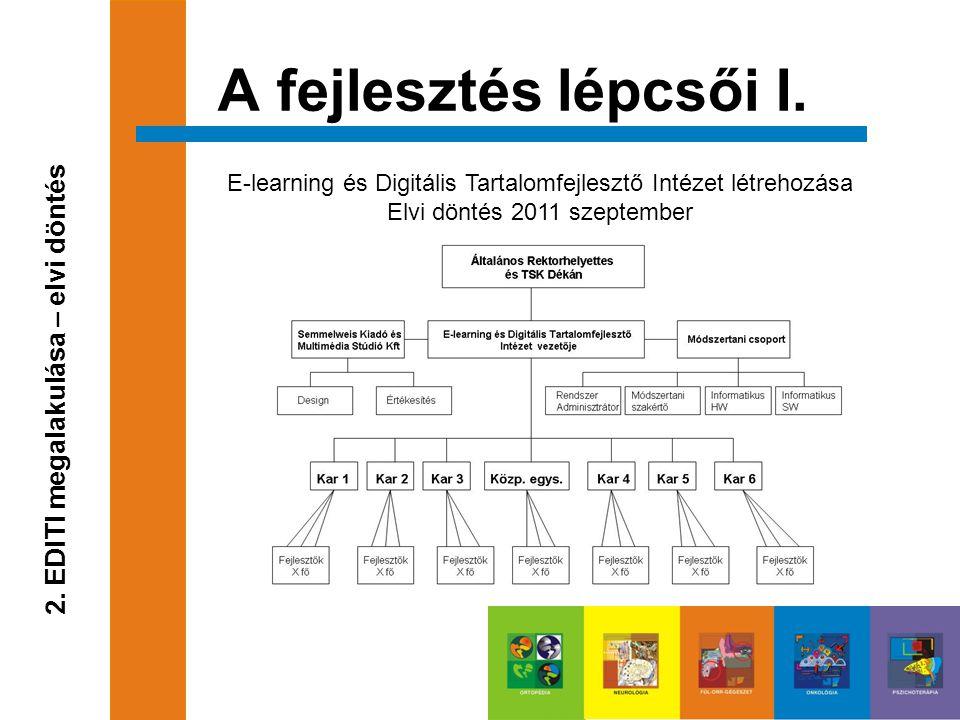 A fejlesztés lépcsői I. 2.