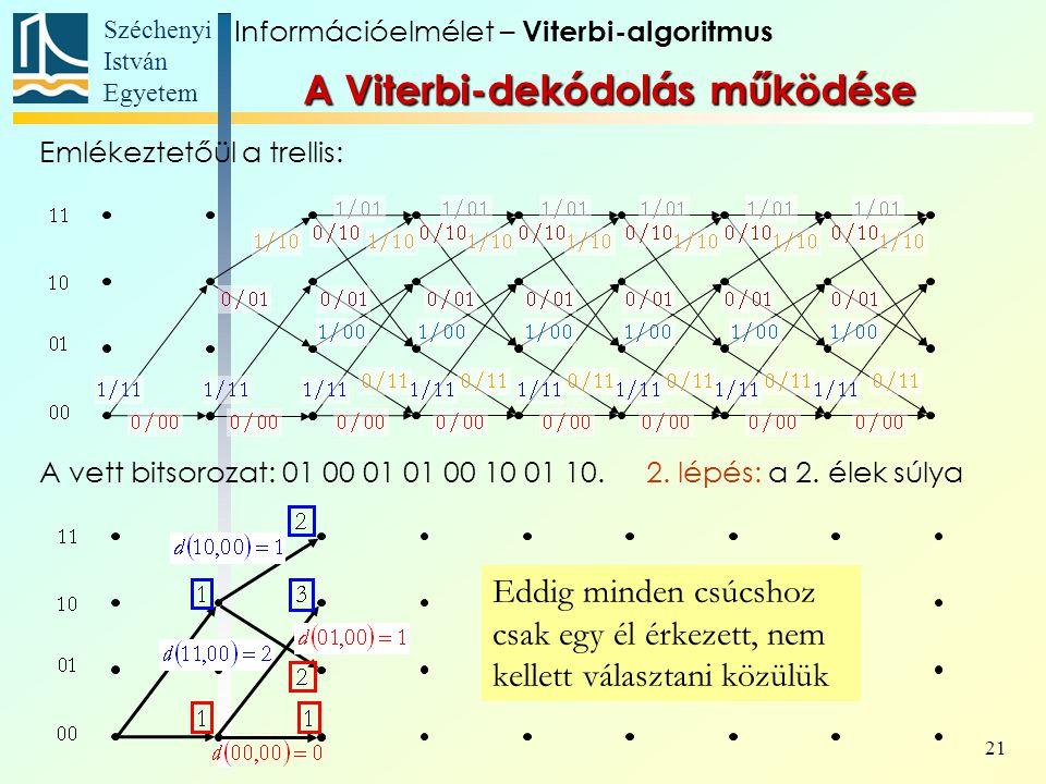 Széchenyi István Egyetem 21 Eddig minden csúcshoz csak egy él érkezett, nem kellett választani közülük Információelmélet – Viterbi-algoritmus A Viterb