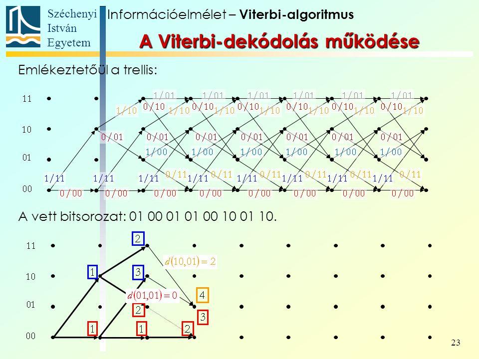 Széchenyi István Egyetem 23 Információelmélet – Viterbi-algoritmus A Viterbi-dekódolás működése Emlékeztetőül a trellis: A vett bitsorozat: 01 00 01 01 00 10 01 10.