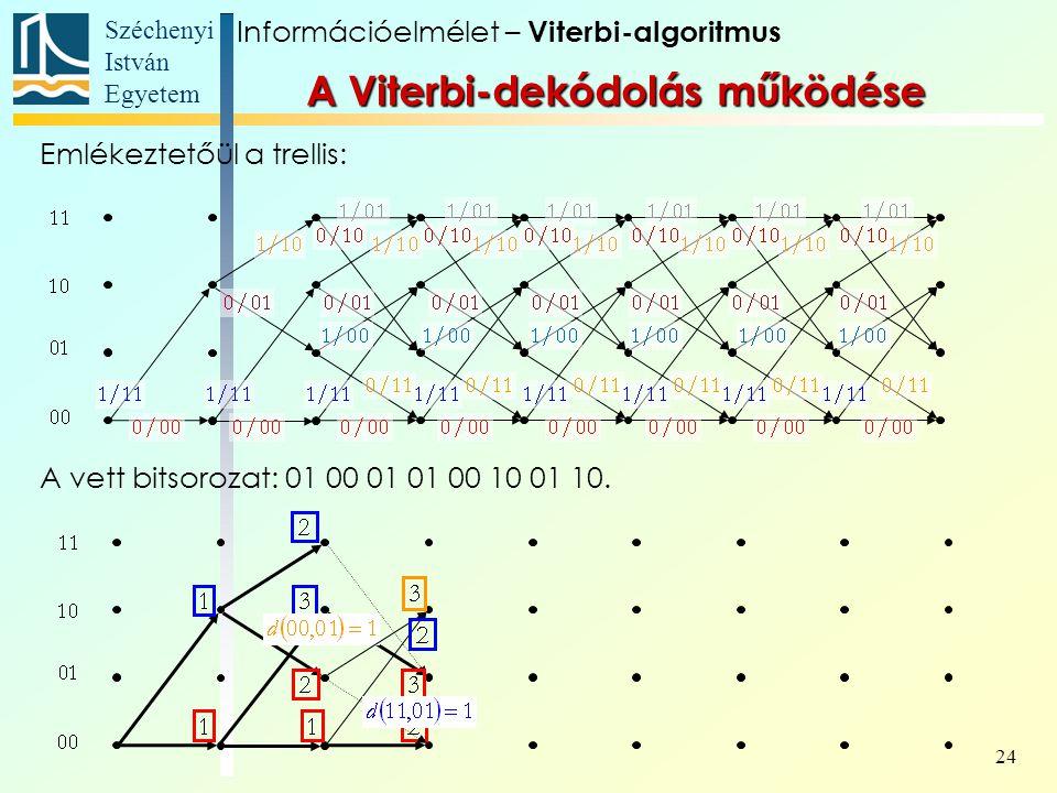 Széchenyi István Egyetem 24 Információelmélet – Viterbi-algoritmus A Viterbi-dekódolás működése Emlékeztetőül a trellis: A vett bitsorozat: 01 00 01 01 00 10 01 10.